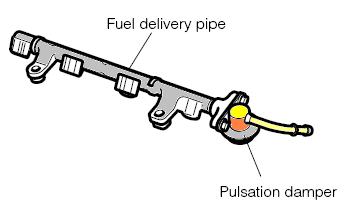 SISTEM BAHAN BAKAR (Fuel System) EFI