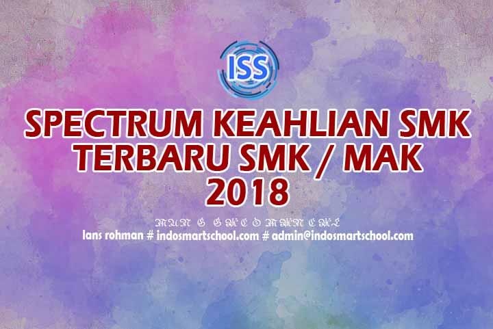 Download Spektrum Keahlian SMK Terbaru 2018 Lans Rohman Indo Smart School