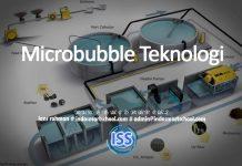 Microbubble Teknologi Ramah Lingkungan untuk Budi daya Udang dengan Padat Tebar Sangat Tinggi atau Ultra Intensif